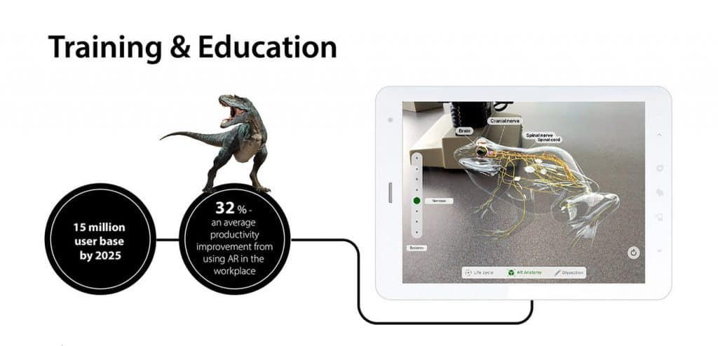 augmented reality applications in Training and Education