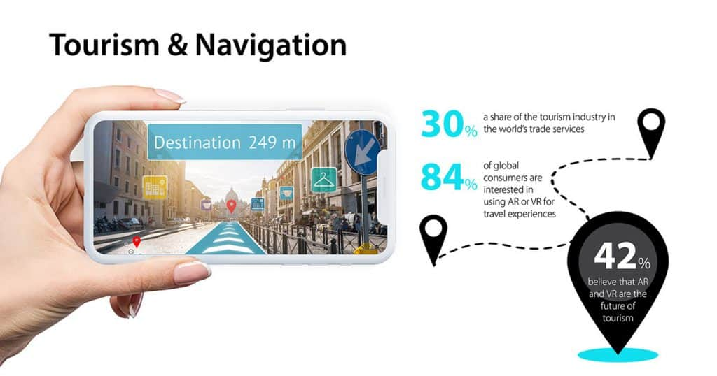 Augmented Reality uses in tourism industry and maps