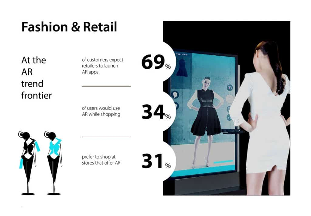 Augmented Reality uses in fashion and retail